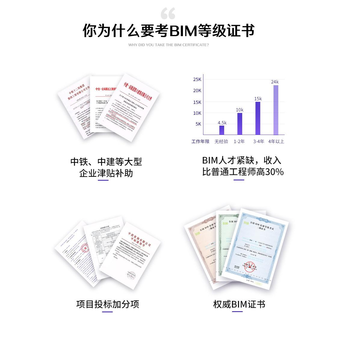 為什么要考BIM等級證書?考BIM證書優勢大,工程師、設計師、甲方和學生都適合考。人社部和圖學會BIM證書全國通用。
