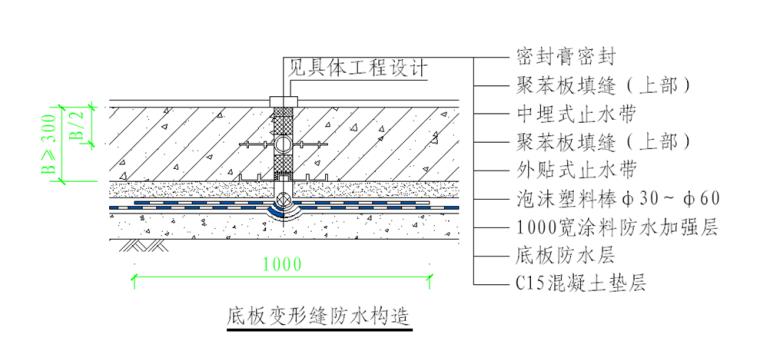 自粘聚合物改性沥青防水卷材施工工艺-底板变形缝防水构造做法