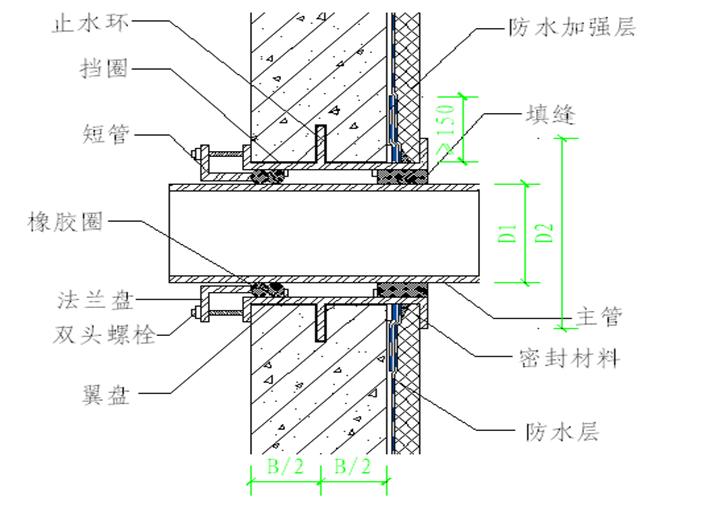 自粘聚合物改性沥青防水卷材施工工艺-套管式穿墙管防水构造