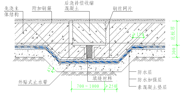 自粘聚合物改性沥青防水卷材施工工艺-底板后浇带防水构造做法