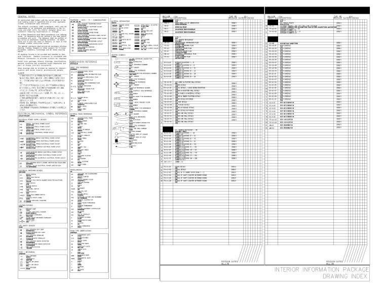 HBA制图规范+CAD图块+节点标准+构造做法-目录标准图例