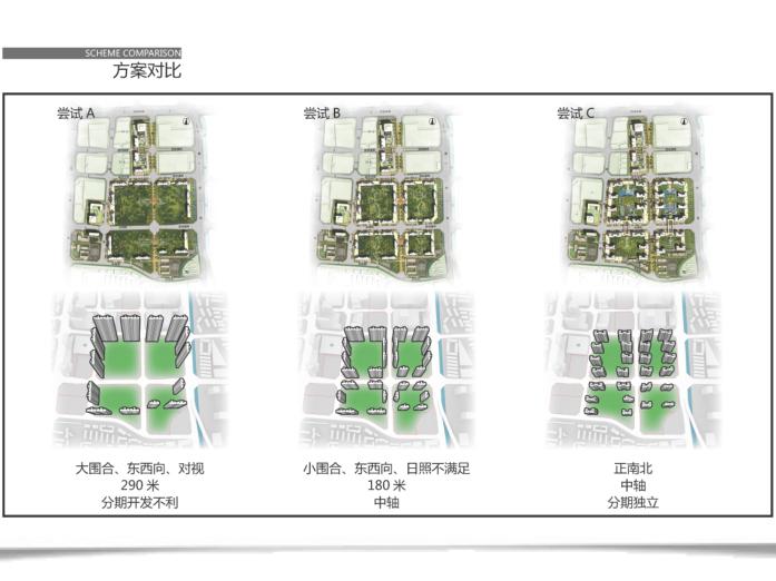 昆明螺蛳湾超高层豪宅投标建筑方案文本2019-方案对比