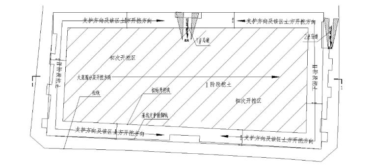 基坑支护及土方开挖安全专项施工方案-04 土方开挖区段划分及顺序图