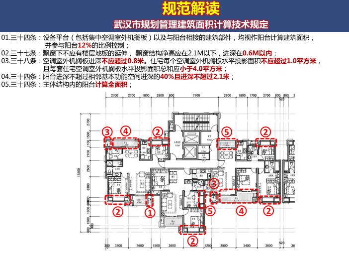 核心筒设计分析及规范解读_PDF-核心筒设计分析及规范解读2