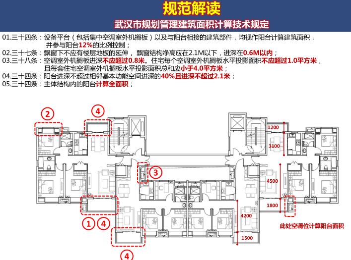 核心筒设计分析及规范解读_PDF-核心筒设计分析及规范解读3