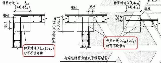 钢筋平法图集常用符号解释,看懂施工图_1