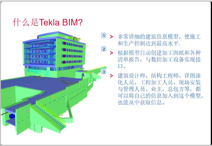 Tekla软件OpenBIM应用讲义PPT(44页)-什么是TeklaBIM