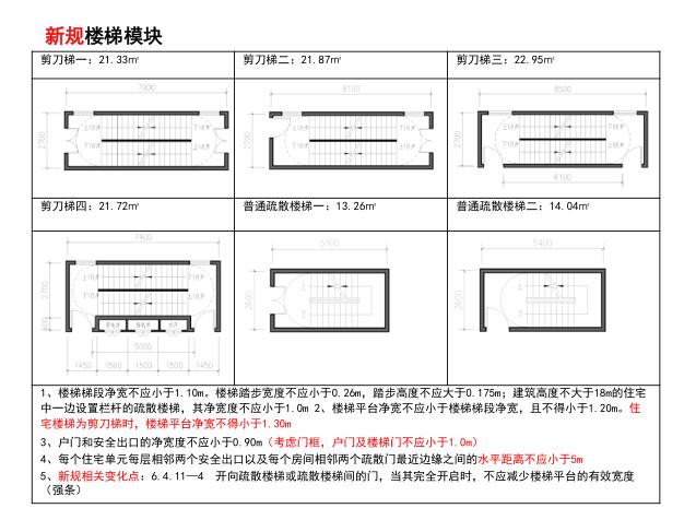基于新建筑设计防火规范的核心筒研究4