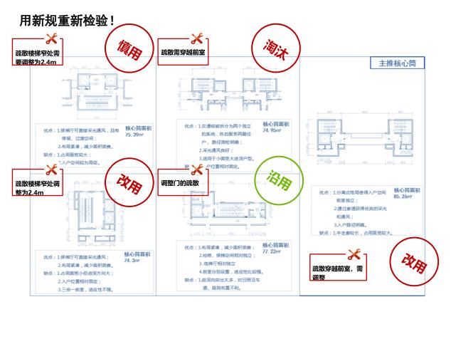 基于新建筑设计防火规范的核心筒研究6