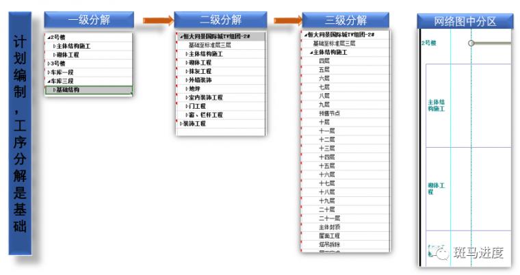 甲方、公司、劳务管理中实现计划管理的平衡_8