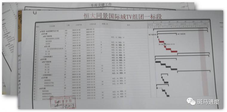 甲方、公司、劳务管理中实现计划管理的平衡_21