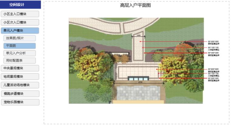 房地产公司住宅产品标准手册(景观篇)-高层入户平面图