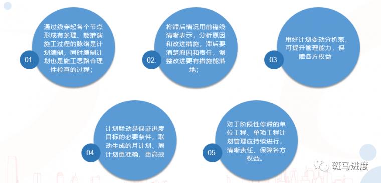 甲方、公司、劳务管理中实现计划管理的平衡_28