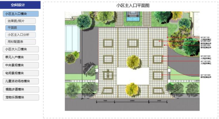 房地产公司住宅产品标准手册(景观篇)-小区主入口平面图
