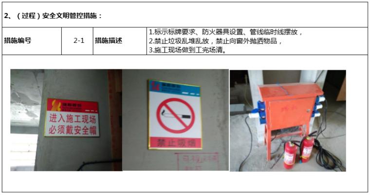 房地产公司成品房质量控制手册(118页)-(过程)安全文明管控措施