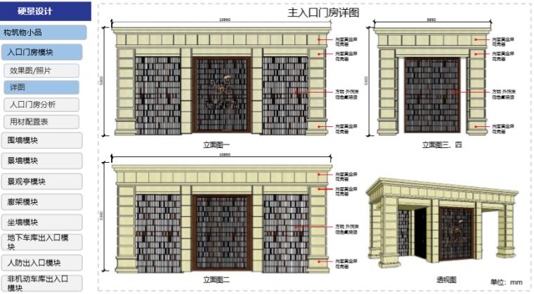 房地产公司住宅产品标准手册(景观篇)-主入口门房详图