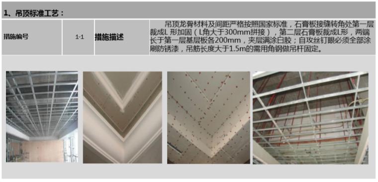 房地产公司成品房质量控制手册(118页)-吊顶标准工艺