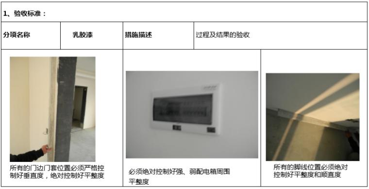 房地产公司成品房质量控制手册(118页)-验收标准