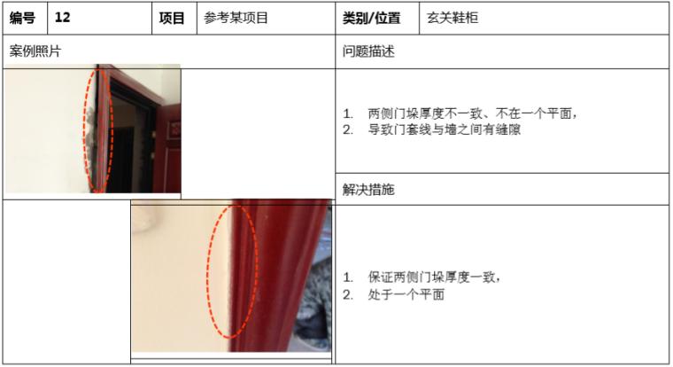 房地产公司成品房质量控制手册(118页)-玄关鞋柜案例照片