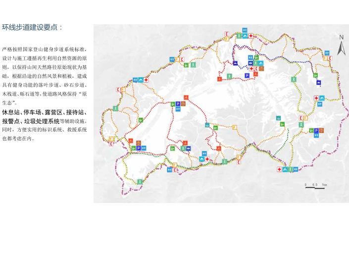 [北京]平谷区环山100特色小镇概念规划文本-环线步道建设要点