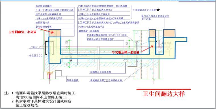 知名房企标杆工程打造手册(173页,图文)-卫生间翻边大样