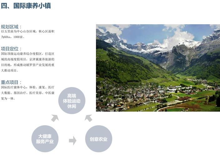 [北京]平谷区环山100特色小镇概念规划文本-国际康养小镇