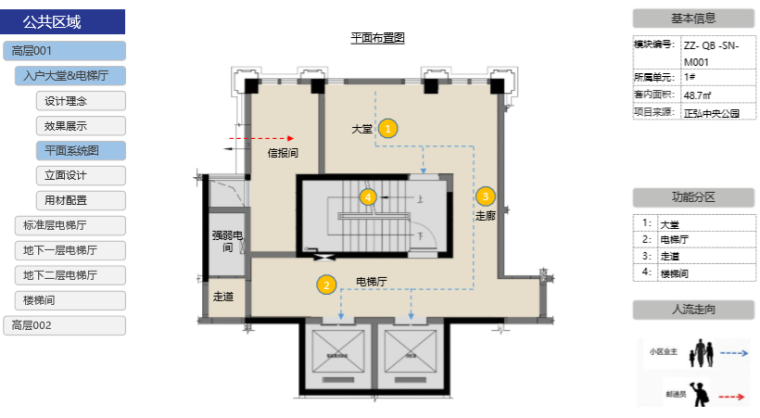 房地产公司住宅产品标准手册(室内篇)-平面布置图