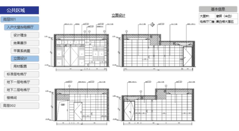 房地产公司住宅产品标准手册(室内篇)-立面设计