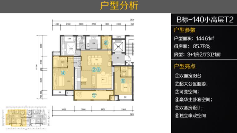 房地产公司户型标准化研发(150页)-户型分析
