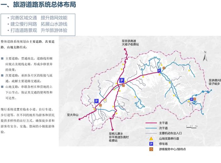 [北京]平谷区环山100特色小镇概念规划文本-旅游道路系统总体布局