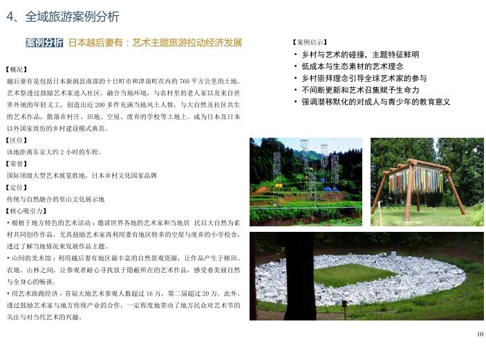 [北京]平谷区环山100特色小镇概念规划文本-全域旅游案例分析