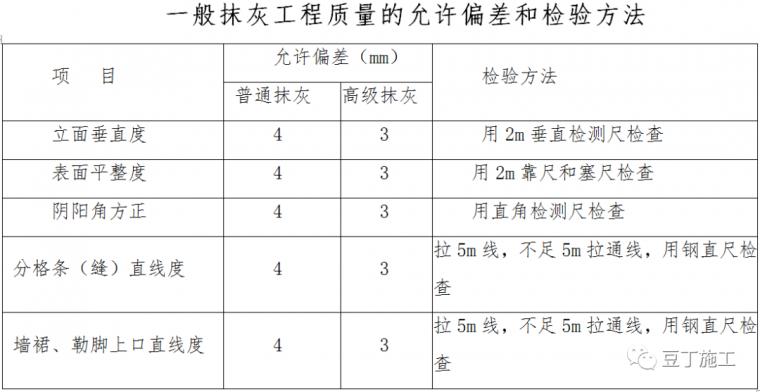 砌体、抹灰及二次结构工程施工工艺指引_10