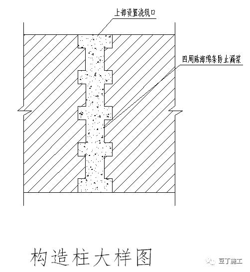 砌体、抹灰及二次结构工程施工工艺指引_13