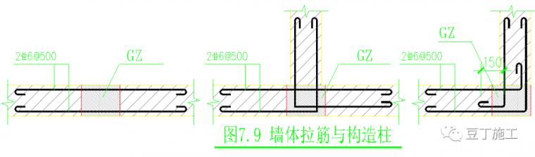 砌体、抹灰及二次结构工程施工工艺指引_15
