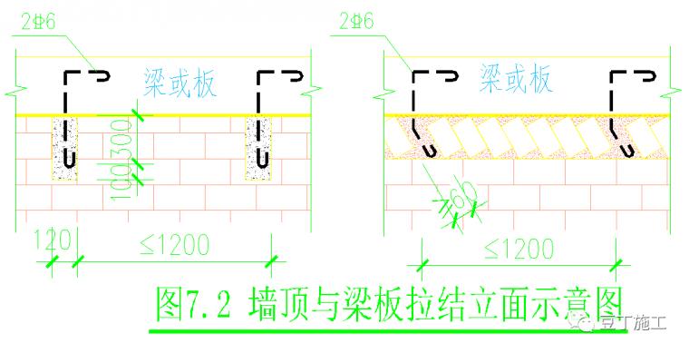 砌体、抹灰及二次结构工程施工工艺指引_14