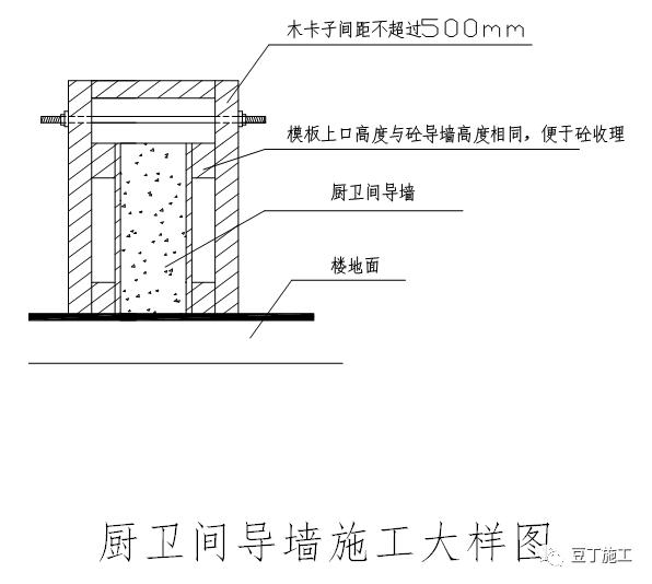 砌体、抹灰及二次结构工程施工工艺指引_18