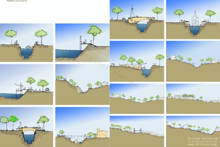 [山东]青岛小珠山城市片区景观设计方案-河道剖面图