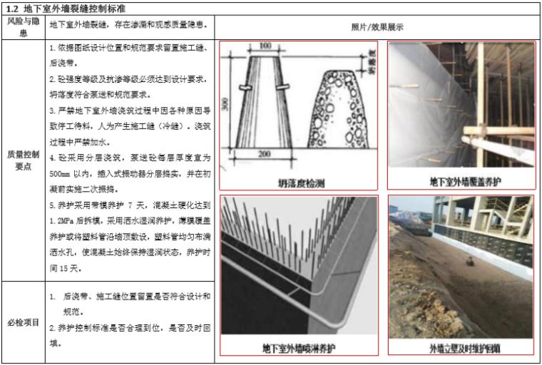 建筑工程防空鼓及开裂控制标准(图文并茂)-地下室外墙裂缝控制标准