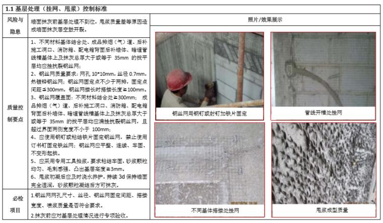 建筑工程防空鼓及开裂控制标准(图文并茂)-基层处理(挂网、甩浆)控制标准