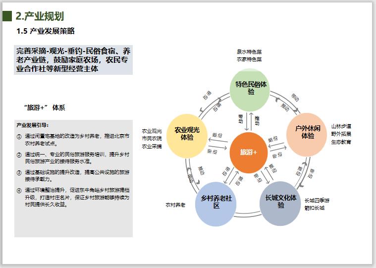 北京市东牛角峪村美丽乡村规划(2018-2035)-产业发展策略