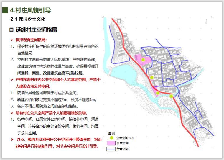 北京市东牛角峪村美丽乡村规划(2018-2035)-延续村庄空间格局