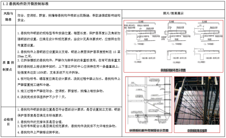 建筑工程防空鼓及开裂控制标准(图文并茂)-悬挑构件防开裂控制标准