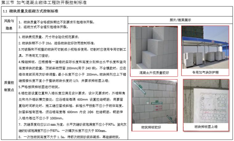建筑工程防空鼓及开裂控制标准(图文并茂)-砌块质量及组砌方式控制标准