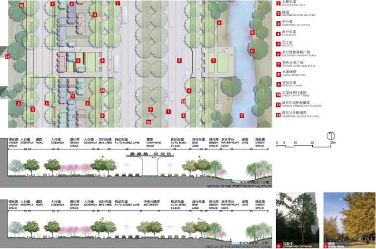 [江苏]南通经济技术开发区景观飘带设计方案-门户大道分析