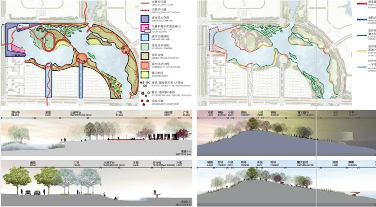 [江苏]南通经济技术开发区景观飘带设计方案-水岸绿带公园剖面图