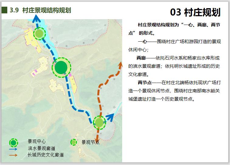 北京镇罗营镇张家台村美丽乡村规划设计2018-村庄市政基础设施规划