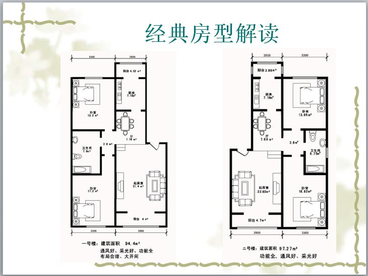 房地产产品概念讲解(84页)-经典房型解读