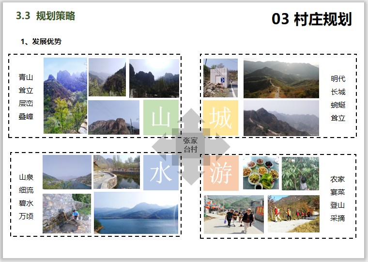 北京镇罗营镇张家台村美丽乡村规划设计2018-规划策略
