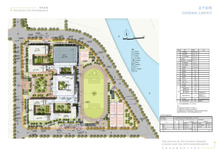 未来科技城附属中小学建设工程(初步设计)-5-总平图