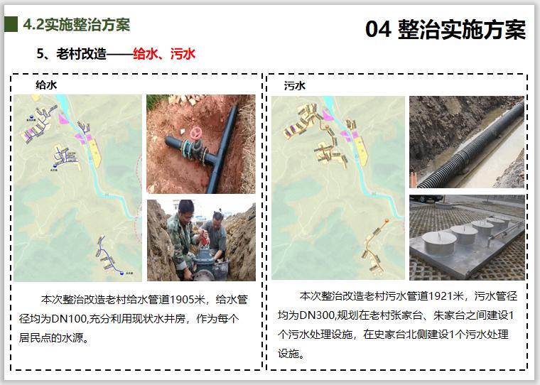 北京镇罗营镇张家台村美丽乡村规划设计2018-老村改造